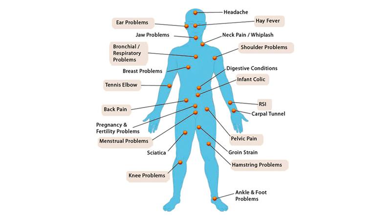 Principalele 7 afecţiuni pe care le tratează terapia Bowen